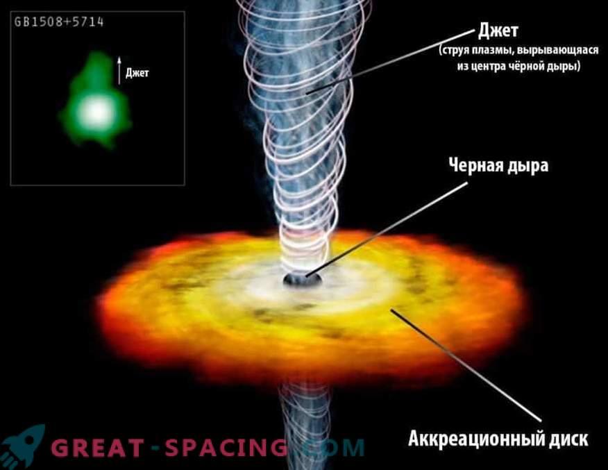 Kvazar - predmet ali pojav
