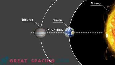 Oddaljenost od Zemlje do Jupitra