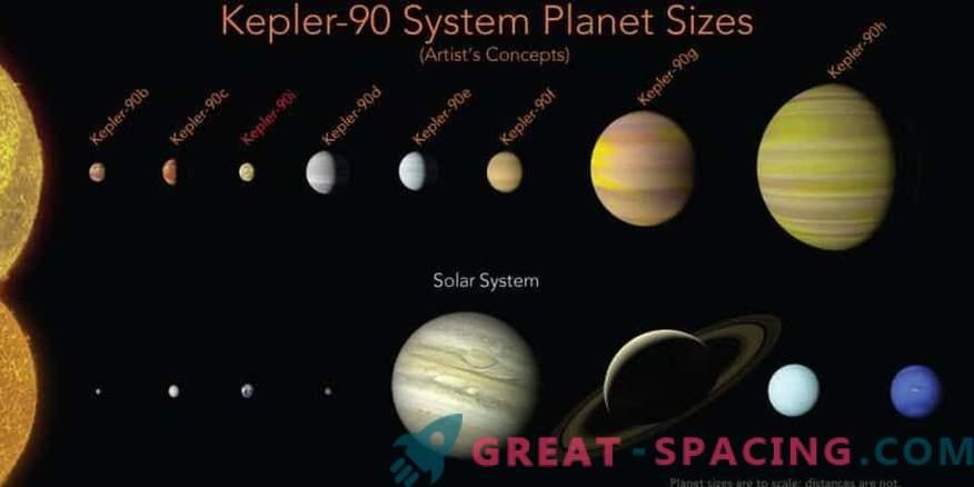 Novi planet pokaže konkurenčni sončni sistem