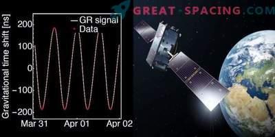 Poredni sateliti so dali darilo fizikom