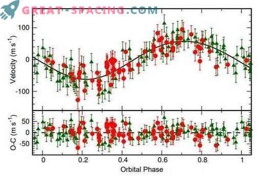 Plinski velikani okoli razvijajočih se zvezd