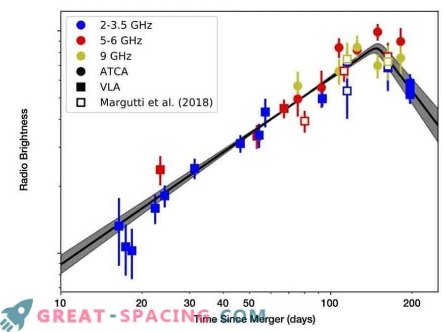Signali iz veličastne združitve nevtronskih zvezd