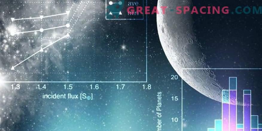 15 novih planetov okoli hladnih pritlikavih zvezd