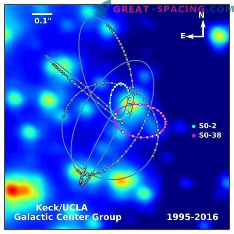 S0-2 zvezda je pripravljena na Einsteinov velik test