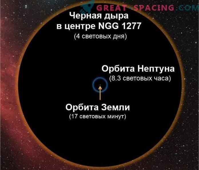 Bo črne luknje sposobne pogoltniti vesolje