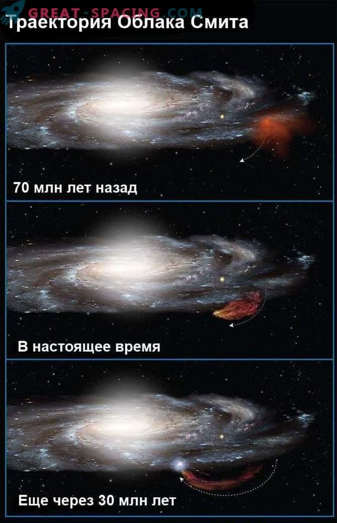 Ogromen plinski oblak na poti trčenja z našo galaksijo