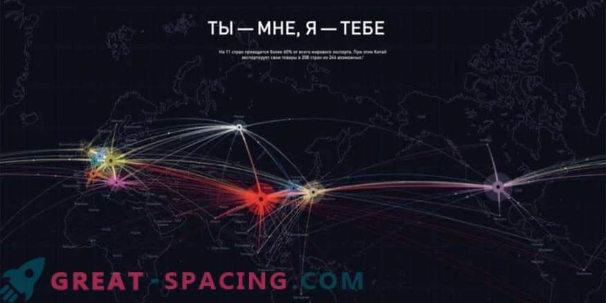 Video infografika kot priljubljen trend na internetu