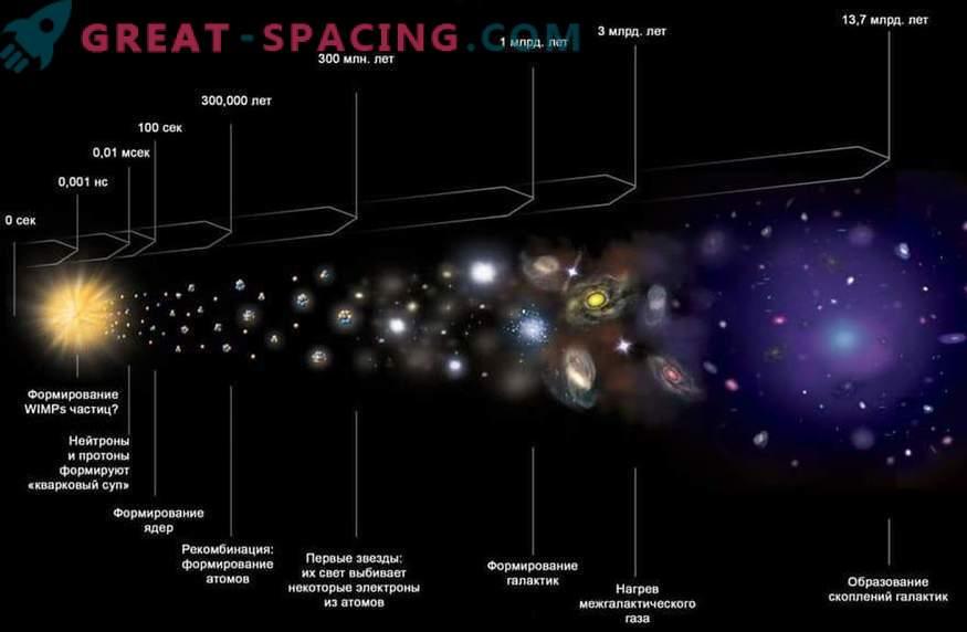 Kaj boste videli na robu vesolja