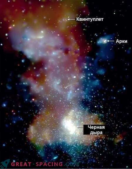 Ali lahko črna luknja uniči sončni sistem