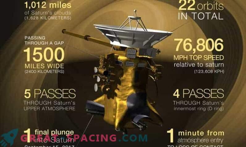Cassini zaključuje končni prelet nad Titanom.