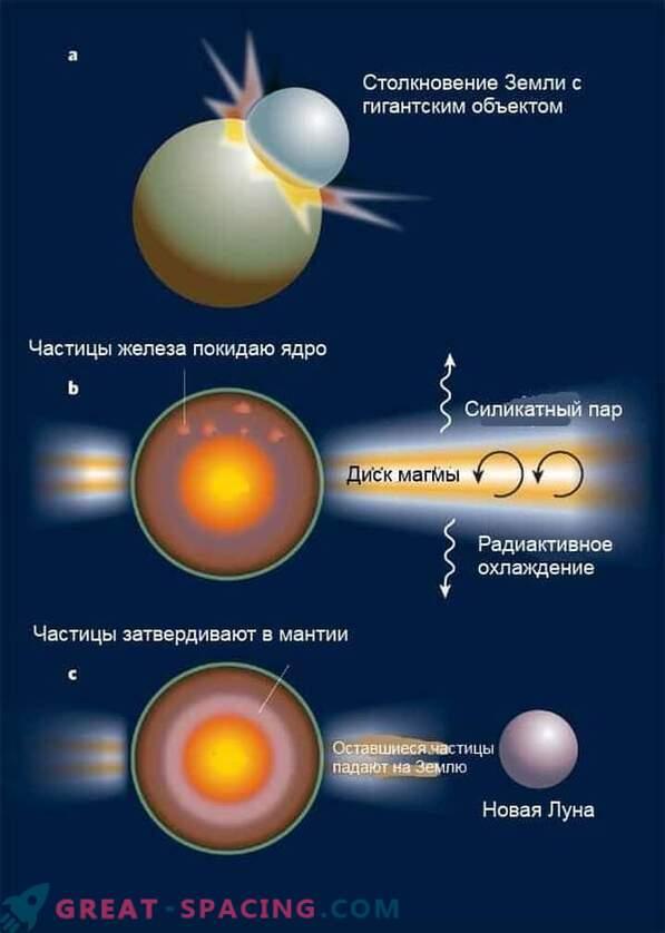 Proces oblikovanja lune se je začel kasneje, kot smo mislili.