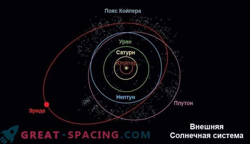 Plutonski morilec: kako je ena oseba spremenila dojemanje sončnega sistema